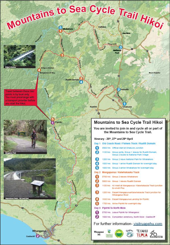 Journeys on the Whanganui