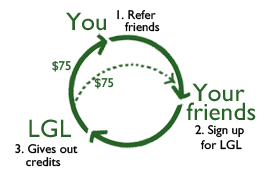 The Little Green Light Refer a Friend program is a win win for the referrer and referral!