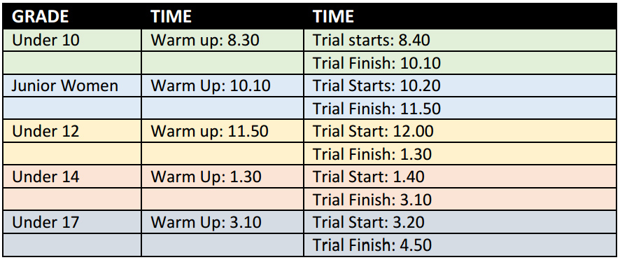 Central Region Trial Times - 2015