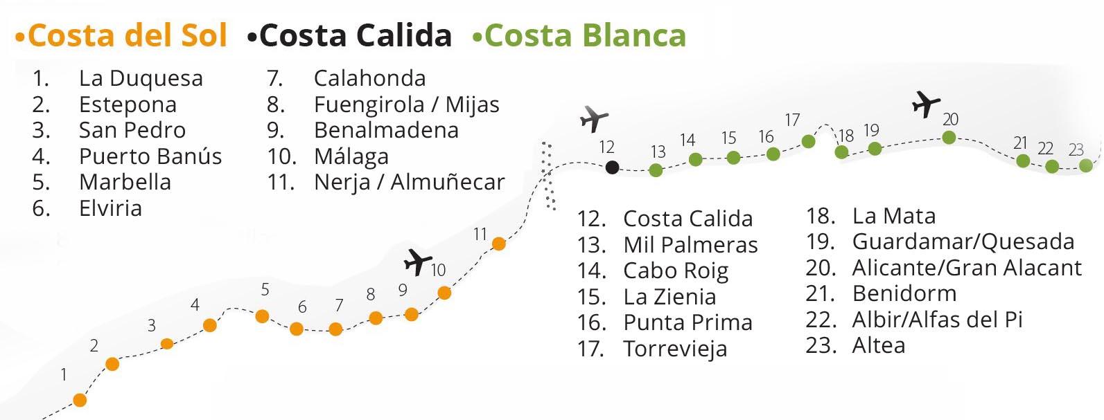 Områder som Estepona, Marbella, La Cala, Mil Palmeras, Cabo Roig og La Zenia