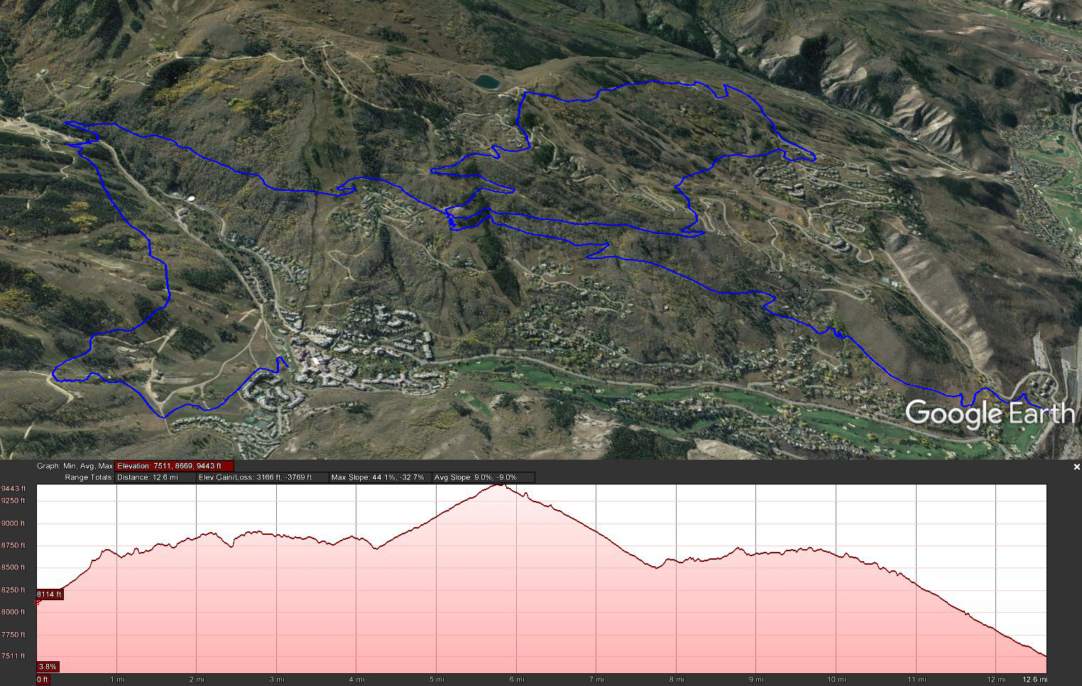 Roadhouse MTB Ride - Long Course