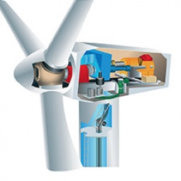 Wind-Anlage