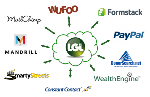 LGL integrations