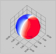 Sonion inductive probe