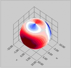 3D mapping of very small magnetic field