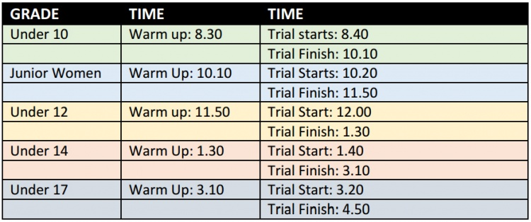 Central Region Trial Times - 2015