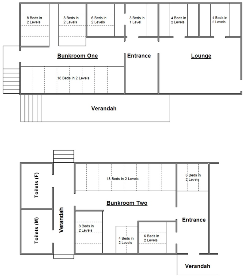 Camp Bunkroom Layout